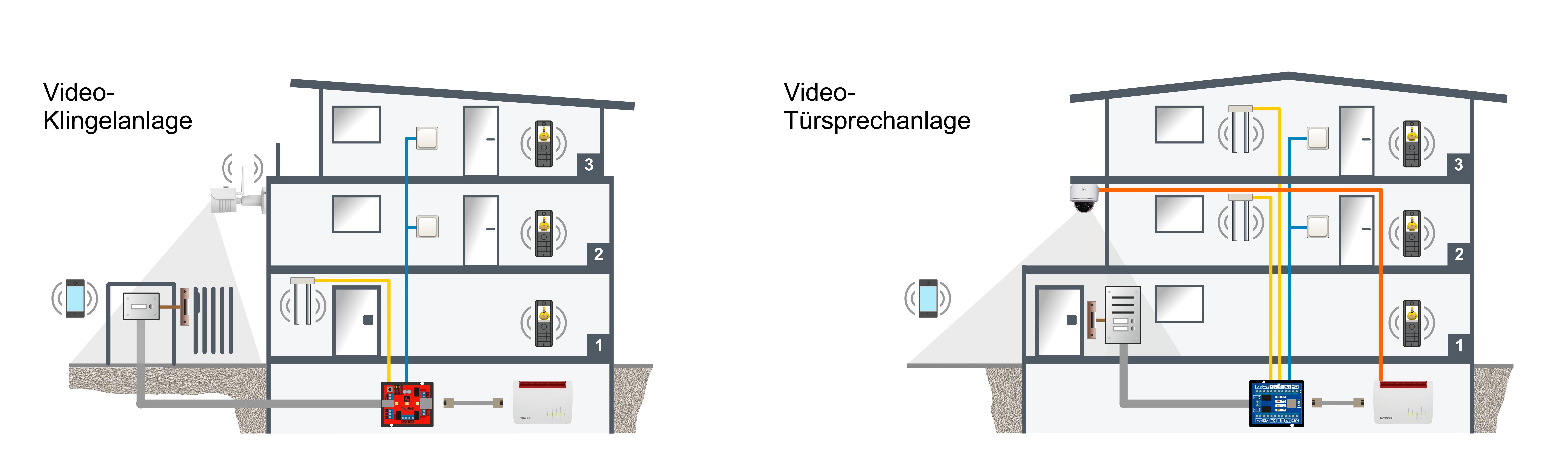 L Tek Tursprechanlage Fur Fritzbox Speedport Und Telefonanlagen