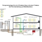 Preview: Türsprechanlage mit Fritzbox